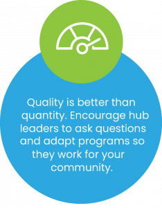 Quality is better than quantity. Encourage hub leaders to ask questions and adapt programs so they work for your community.
